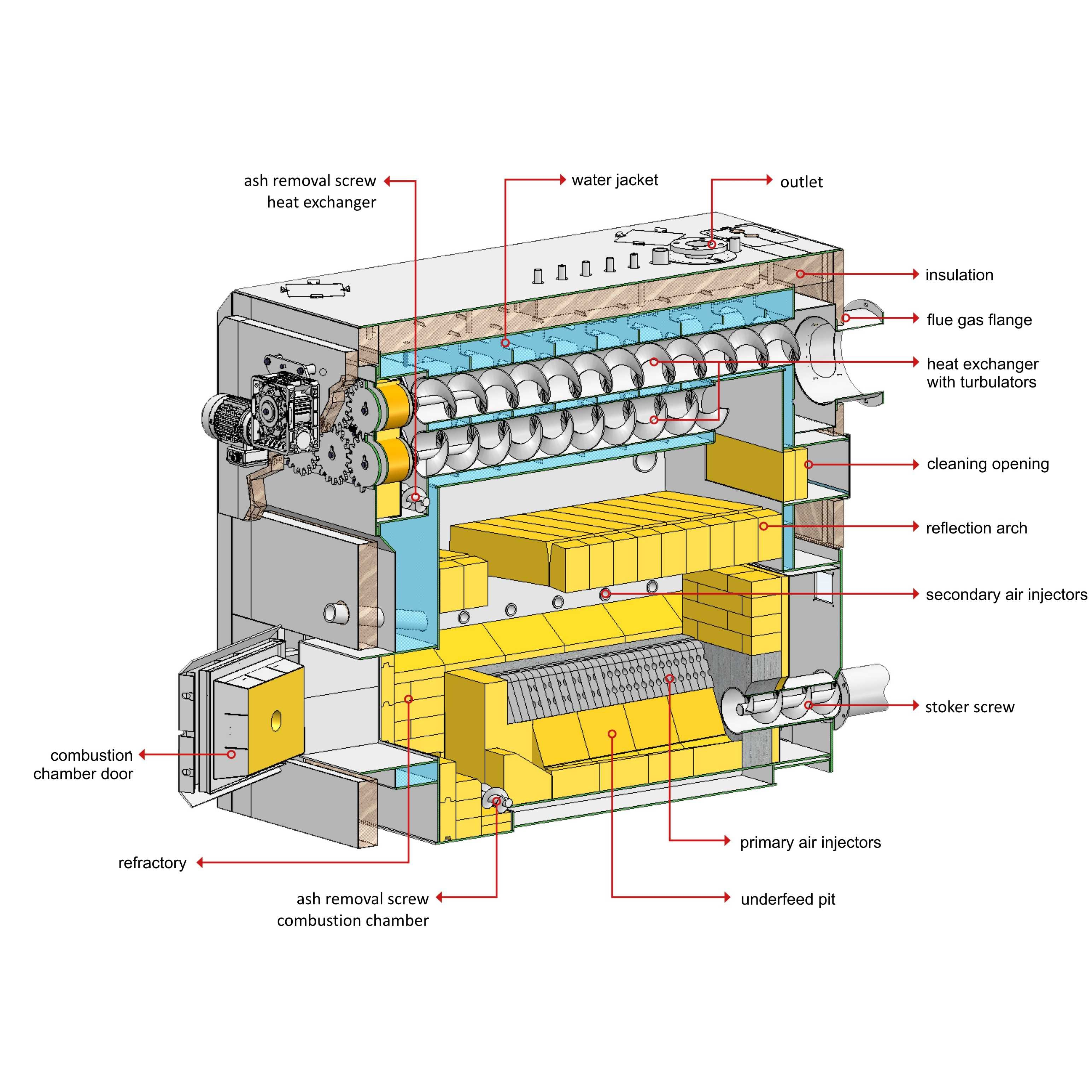 sectional image Underfeed Firing LCS-RU Nolting Holzfeuerungstechnik GmbH
